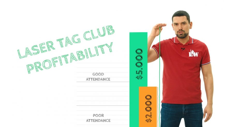 Laser tag business profitability calculation